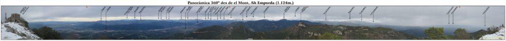Panoràmica 360º des del cim de el Mont